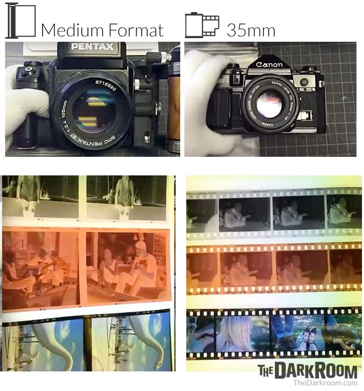 35mm Medium Format Film Comparison Illustration