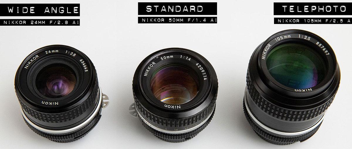 camera focal length lens lineup