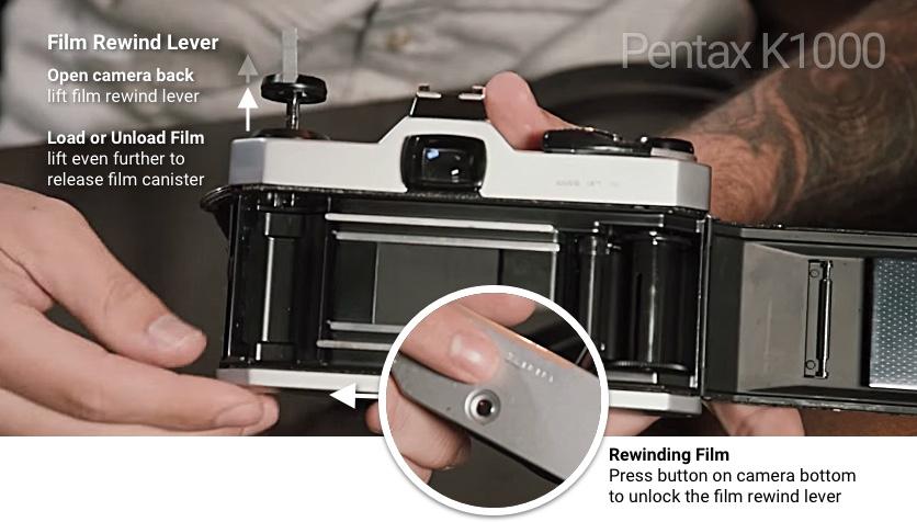 unloading film camera explained for beginners