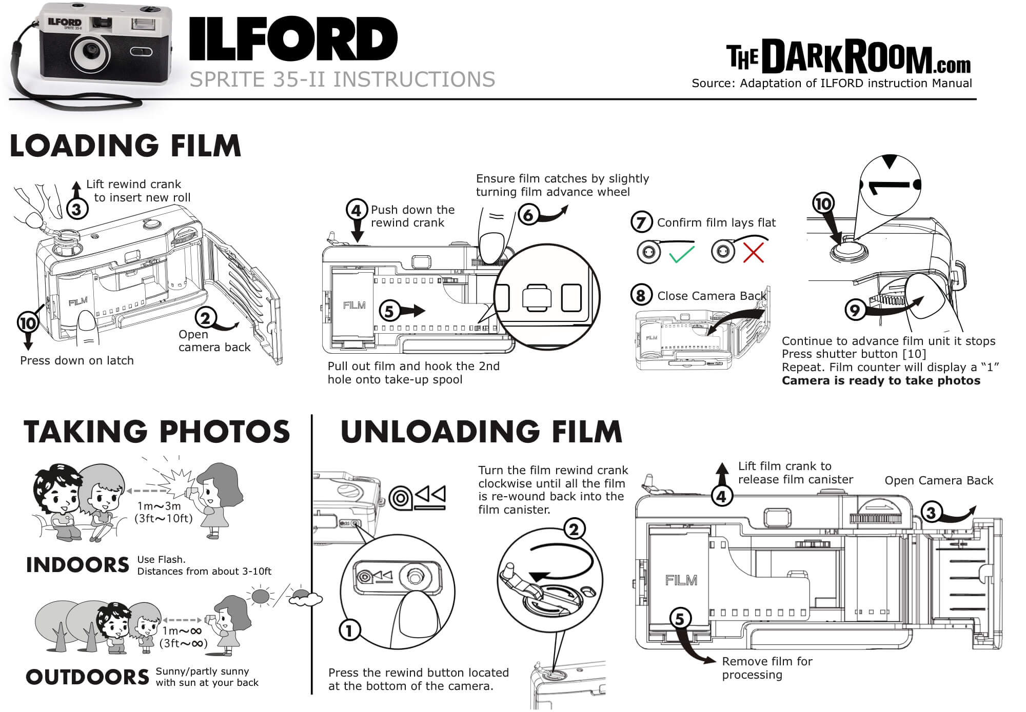 ILFORD Sprite 35 II Instructions